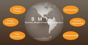 BMIA Model - Universal Consensus