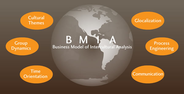business ethics across cultures Business ethics across cultures autor: carl • november 3, 2012 • research paper • 2,382 words (10 pages) • 765 views although this country is my home and i love living here, i feel america ethical principles in business are somewhat corrupt, especially in the last decade or more.